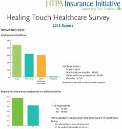 a1sx2_Thumbnail1_survey-graphic_500.jpg